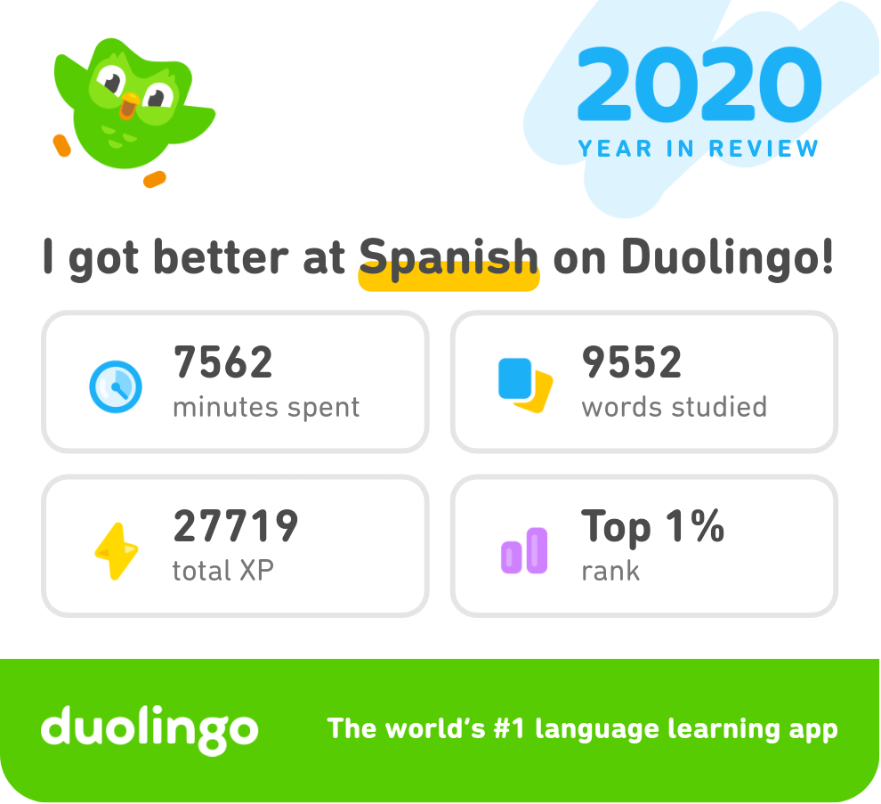 4 Lessons Learned After Two Years of Early Retirement - Duolingo 2020 report