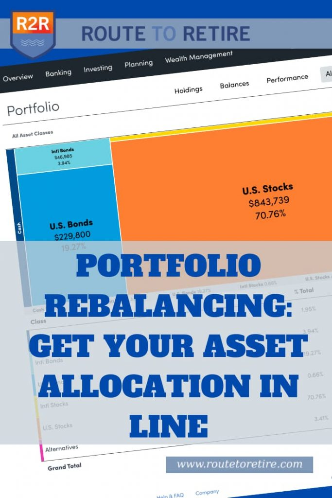 Portfolio Rebalancing - Get Your Asset Allocation in Line