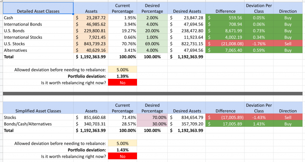 Portfolio Rebalancing - Get Your Asset Allocation in Line - Rebalancing Worksheet
