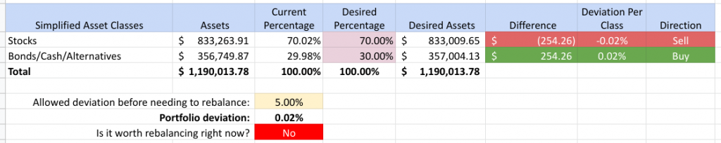 Rebalancing Worksheet - After Portfolio Rebalancing