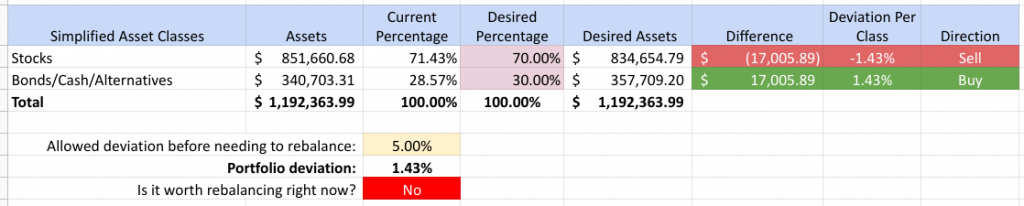 Rebalancing Worksheet - Before Portfolio Rebalancing